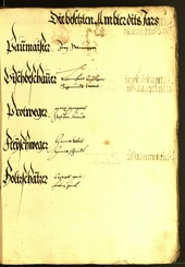Civic Archives of Bozen-Bolzano - BOhisto Minutes of the council 1542 -