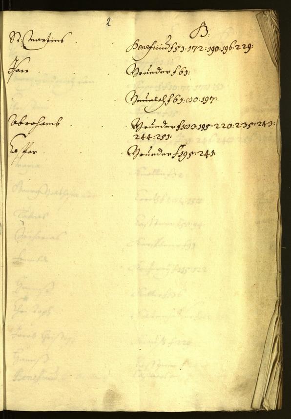 Civic Archives of Bozen-Bolzano - BOhisto Minutes of the council 1645/46