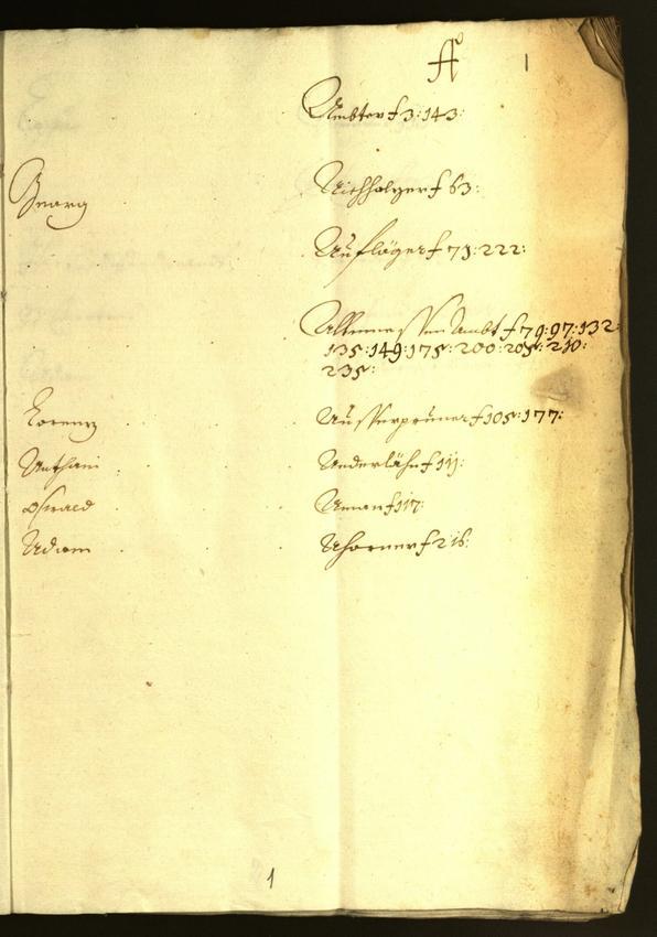 Civic Archives of Bozen-Bolzano - BOhisto Minutes of the council 1653/54