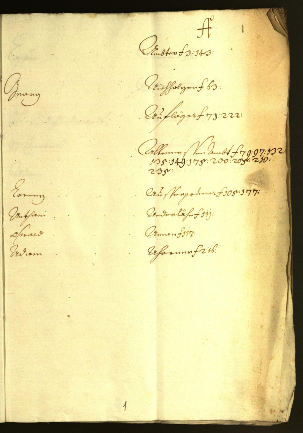 Archivio Storico della Città di Bolzano - BOhisto protocollo consiliare 1653/54