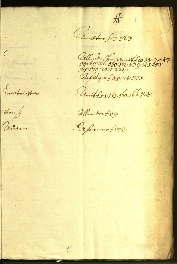 Stadtarchiv Bozen - BOhisto Ratsprotokoll 1657/58