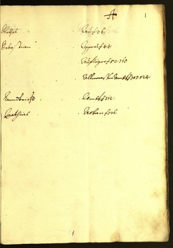 Civic Archives of Bozen-Bolzano - BOhisto Minutes of the council 1677/78
