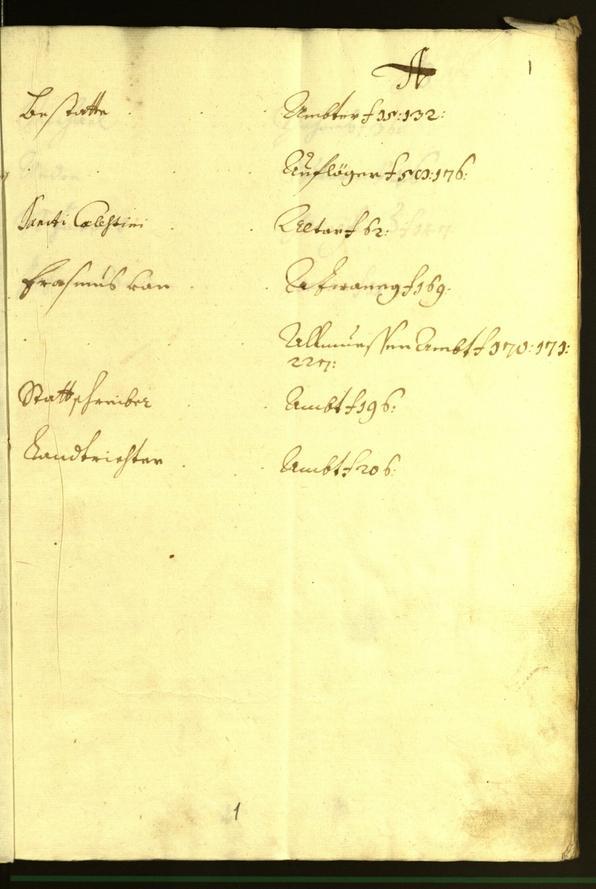 Stadtarchiv Bozen - BOhisto Ratsprotokoll 1679/80