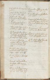 Civic Archives of Bozen-Bolzano - BOhisto Ratsprotokoll 1801 -
