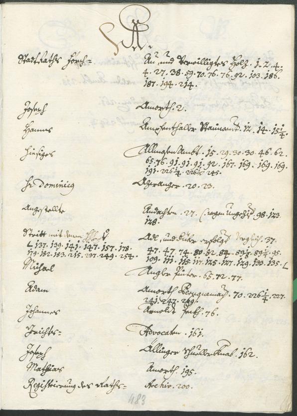 Stadtarchiv Bozen - BOhisto Ratsprotokoll 1693/96